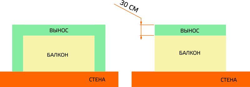 Монтаж окон и отделка балконов и лоджий в Красноярске